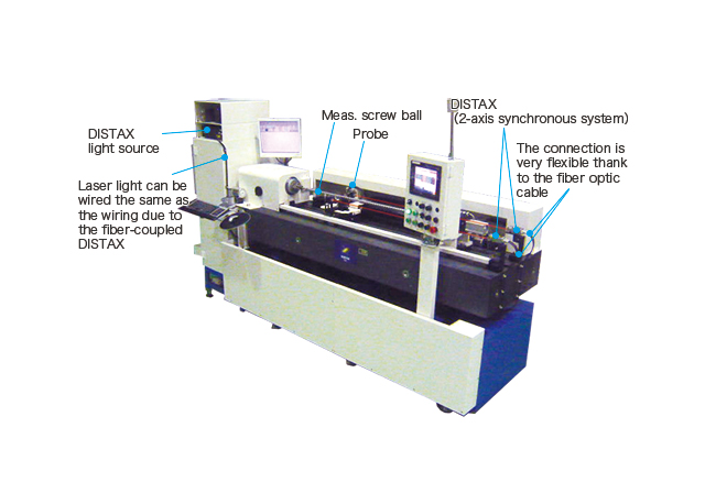 Ball screw measuring machine